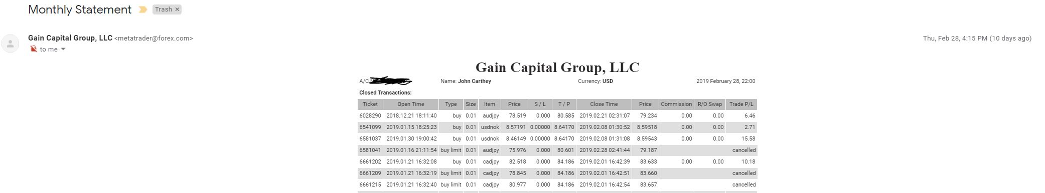 Forex results
