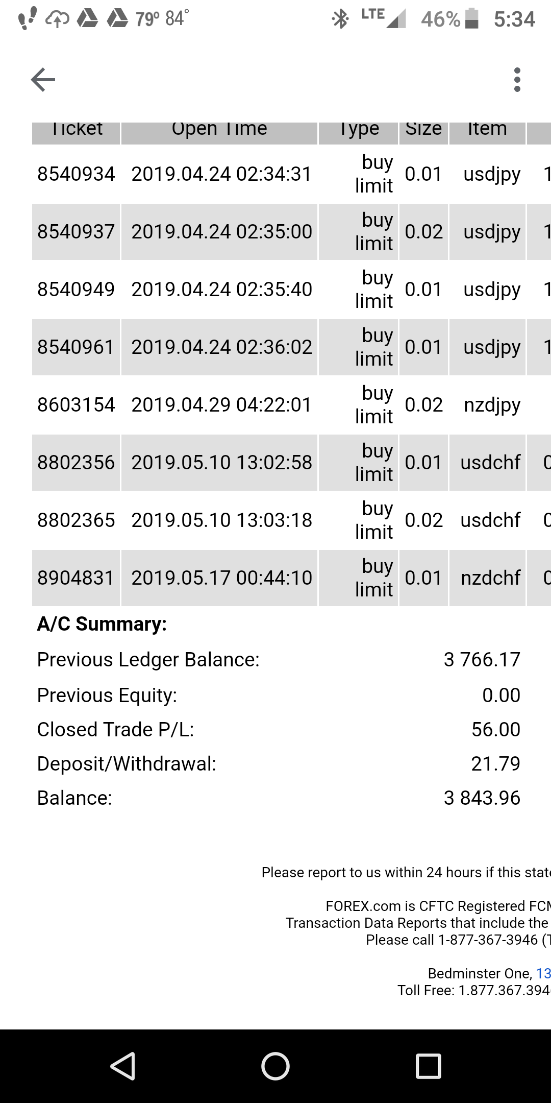 Forex positive rollover