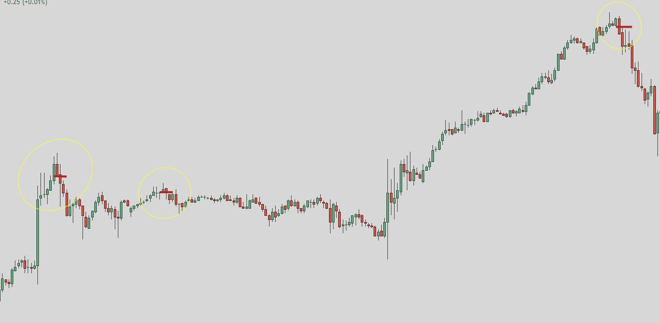 2 Intraday Trading Strategies You Can Use Today With Examples